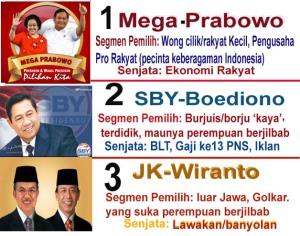 PemilihPresiden